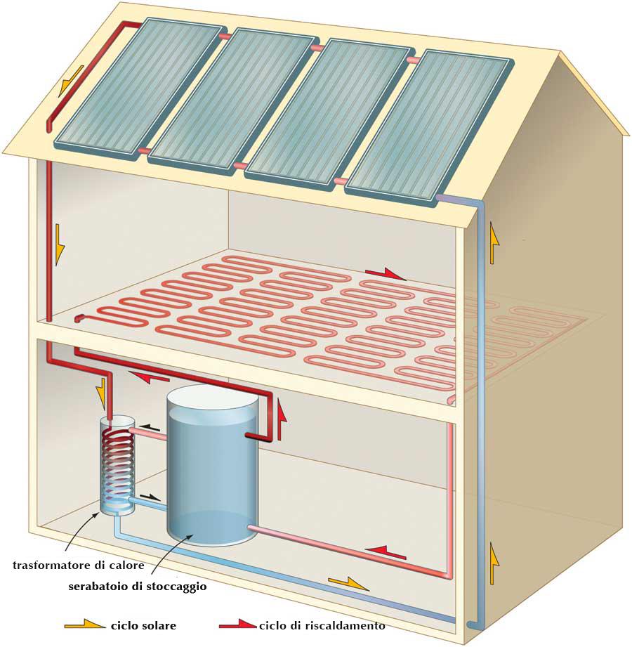 diagramma-impianto-solare
